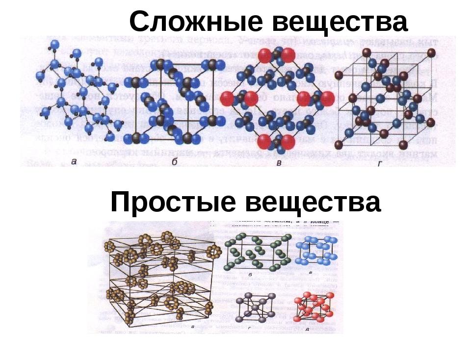 Сложные вещества Простые вещества