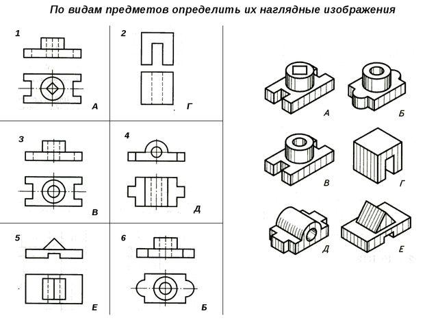 По видам предметов определить их наглядные изображения 1 2 3 4 5 6 А Г Д В Е Б