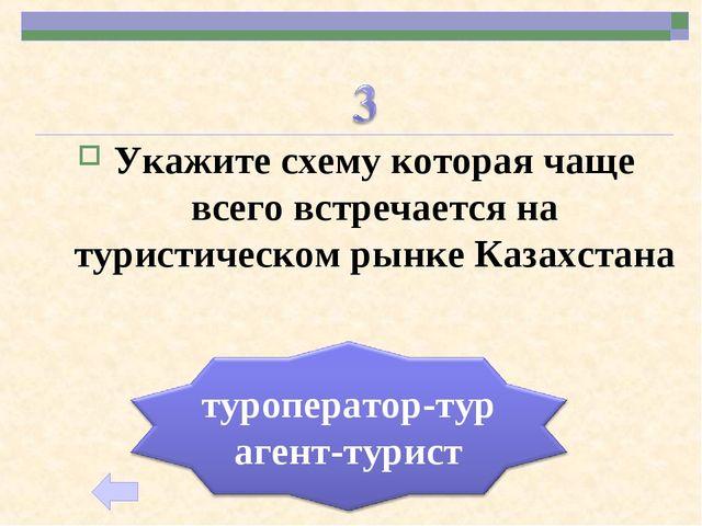 Укажите схему которая чаще всего встречается на туристическом рынке Казахстана