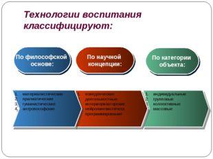Технологии воспитания классифицируют: индивидуальные групповые коллективные м