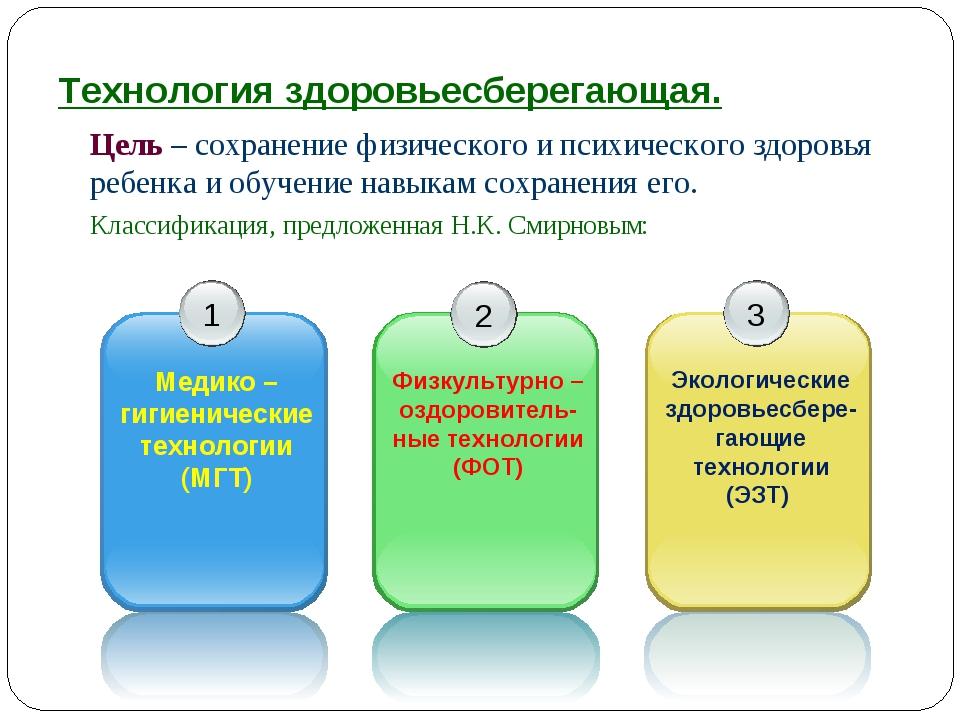 Технология здоровьесберегающая. Цель – сохранение физического и психического...