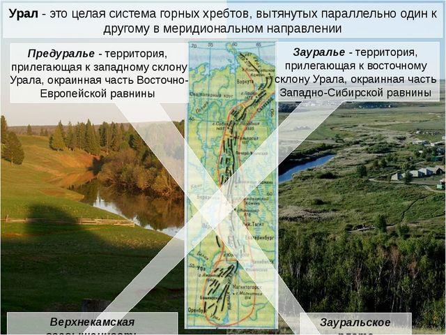 Уральские горы располагаются во внутриматериковой пограничной зоне земной кор...