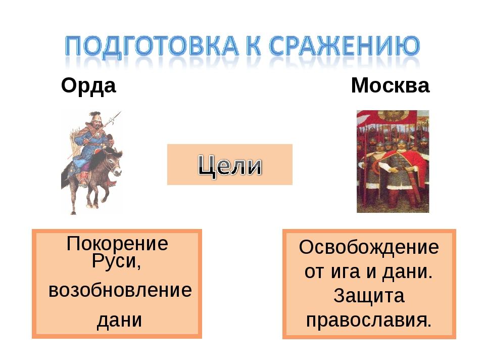 Покорение Руси, возобновление дани Освобождение от ига и дани. Защита правос...