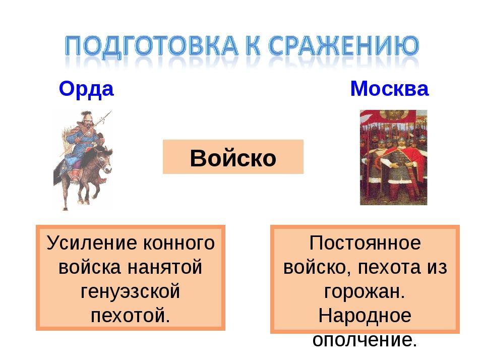 Орда Москва Войско Усиление конного войска нанятой генуэзской пехотой. Постоя...