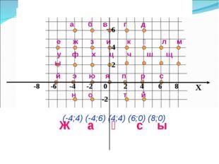 x 8 6 4 2 -2 е ж з и к қ л м а б в г д у ф х ц ч ш щ ы й э ю я п р с н о т й