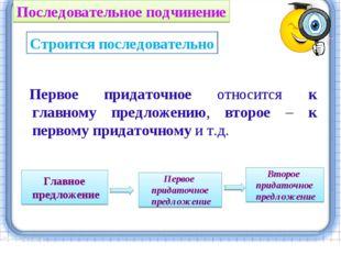 Первое придаточное относится к главному предложению, второе – к первому прида