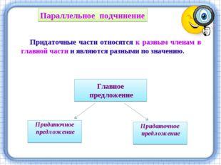 Придаточные части относятся к разным членам в главной части и являются разным