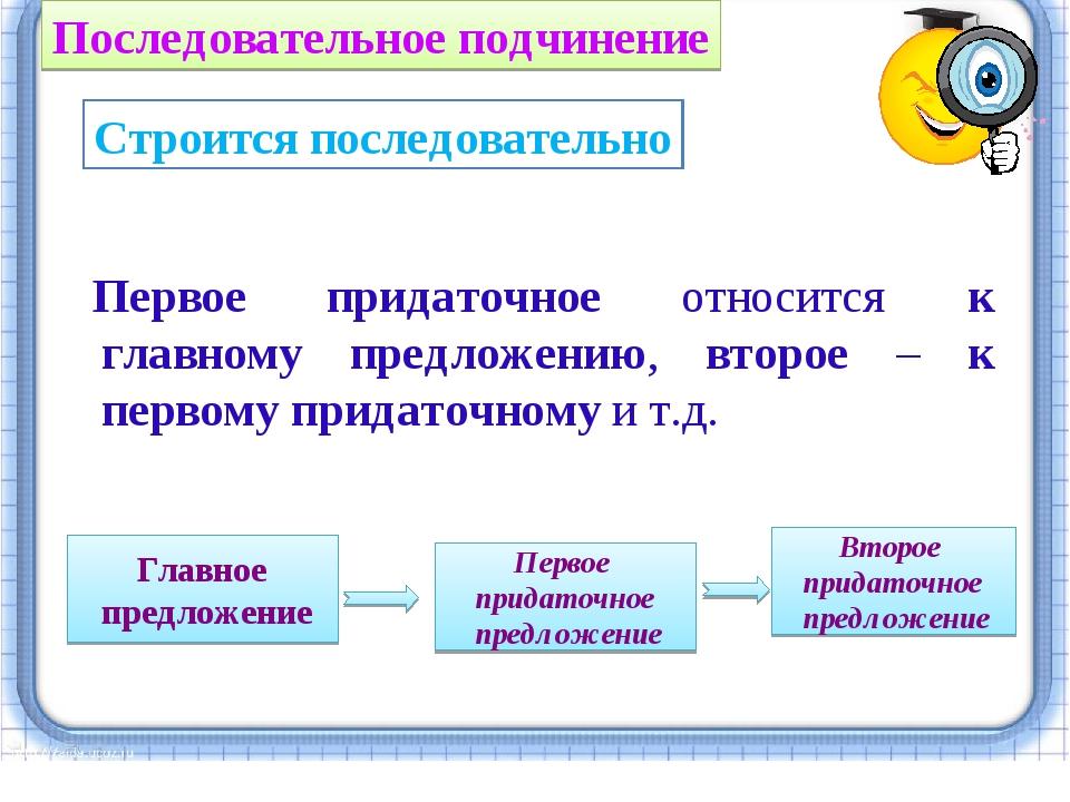 Первое придаточное относится к главному предложению, второе – к первому прида...
