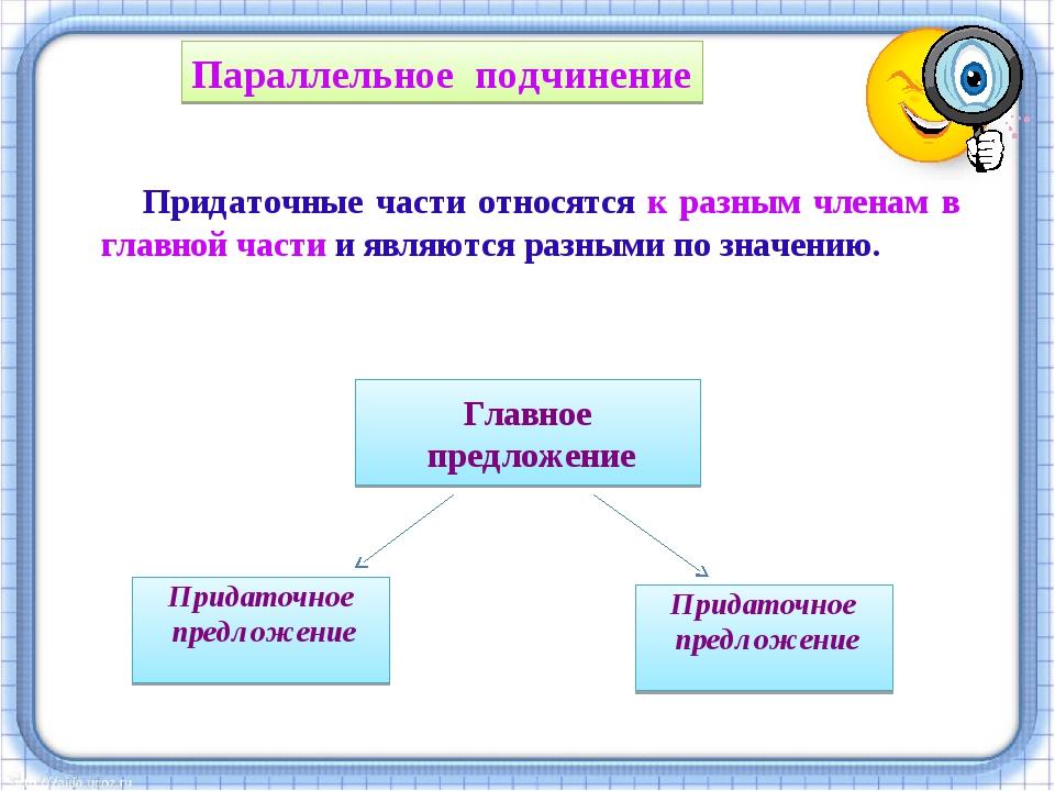 Придаточные части относятся к разным членам в главной части и являются разным...
