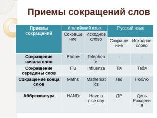 Приемы сокращений слов Приемы сокращений Английский язык Русский язык Сокраще