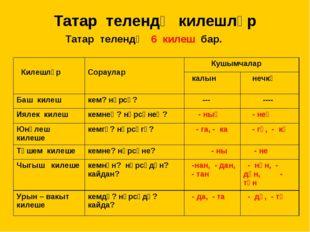 Татар телендә килешләр Татар телендә 6 килеш бар. Килешләр Сораулар Кушымча