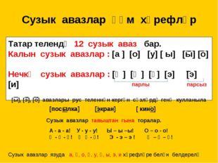Сузык авазлар һәм хәрефләр Татар телендә 12 сузык аваз бар. Калын сузык авазл