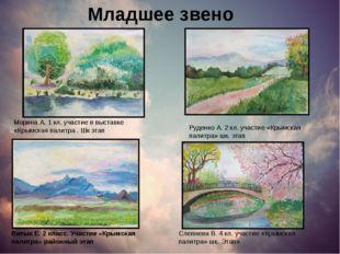 Младшее звено Морина А. 1 кл. участие в выставке «Крымская палитра . Шк этап