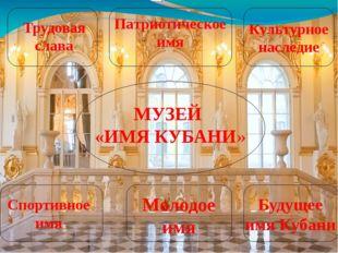 МУЗЕЙ «ИМЯ КУБАНИ» Трудовая слава Патриотическое имя Культурное наследие Спо