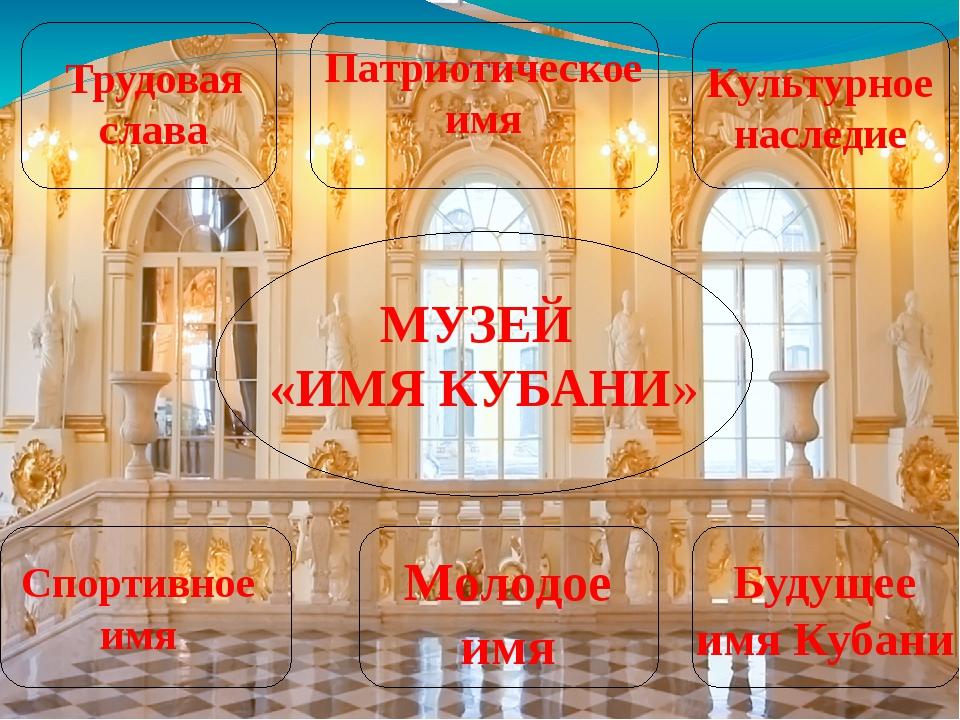 МУЗЕЙ «ИМЯ КУБАНИ» Трудовая слава Патриотическое имя Культурное наследие Спо...