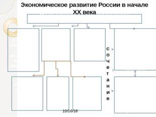Экономическое развитие России в начале XX века Особенности экономического раз