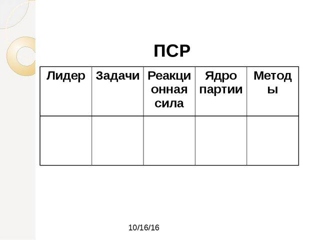 ПСР Лидер Задачи Реакционная сила Ядро партии Методы