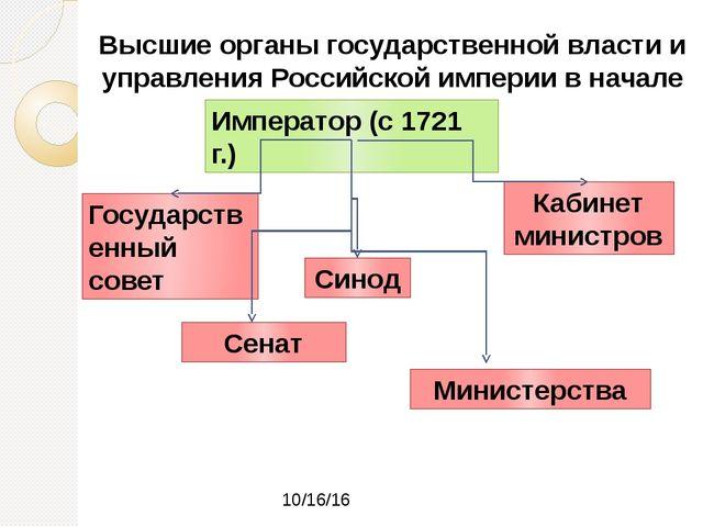 Высшие органы государственной власти и управления Российской империи в начале...