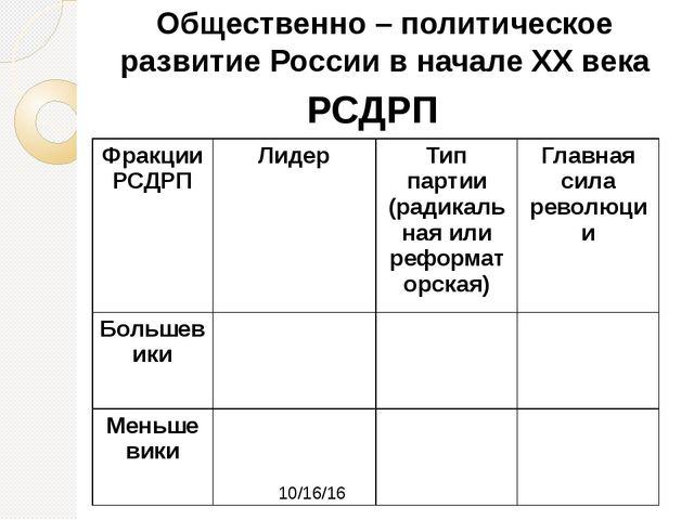 Общественно – политическое развитие России в начале XX века РСДРП Фракции РСД...