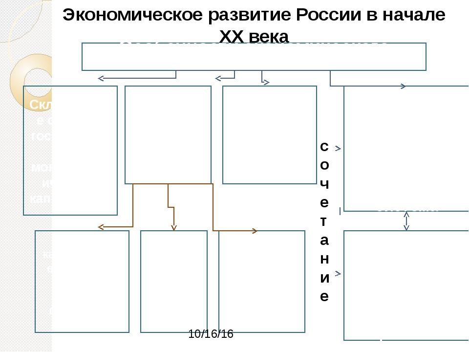 Экономическое развитие России в начале XX века Особенности экономического раз...