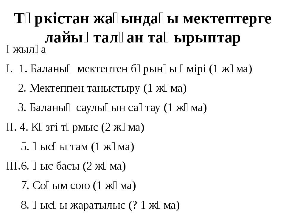 Түркістан жағындағы мектептерге лайықталған тақырыптар І жылға І. 1. Баланың...