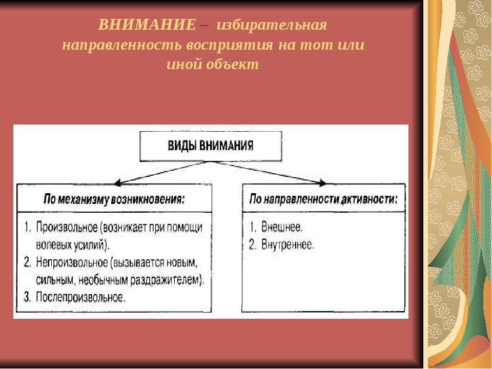 ВНИМАНИЕ – избирательная направленностьвосприятия на тот или инойобъект
