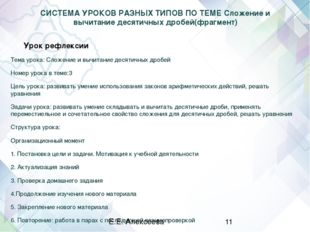 СИСТЕМА УРОКОВ РАЗНЫХ ТИПОВ ПО ТЕМЕ Сложение и вычитание десятичных дробей(фр