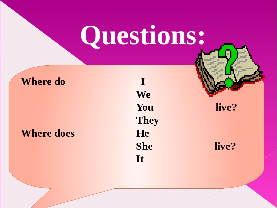 Where do I We You live? They Where does He She live? It Questions: