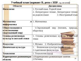 Учебный план (вариант В, дети с ЗПР. стр. 28 АООП) * ОбластиДисциплины Филол