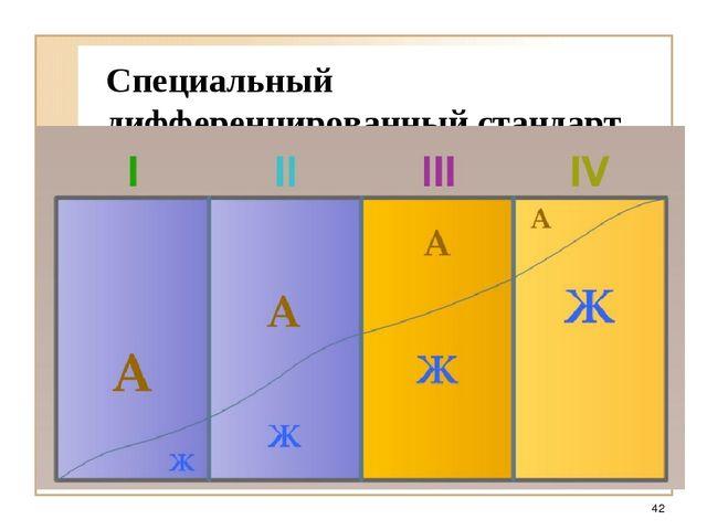 Специальный дифференцированный стандарт *