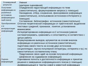 Планируемый результат Умения (критерииоценивания) Получение информации из раз