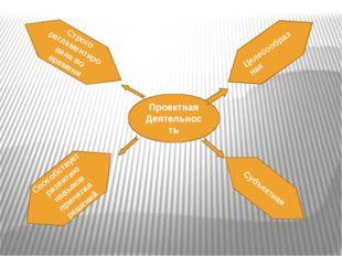 Проектная Деятельность Субъектная Целесообразная Способствует развитию навыко