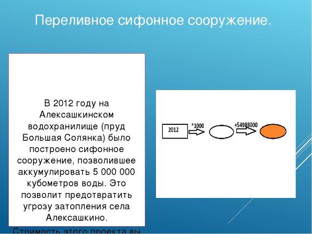 Переливное сифонное сооружение. В 2012 году на Алексашкинском водохранилище (...