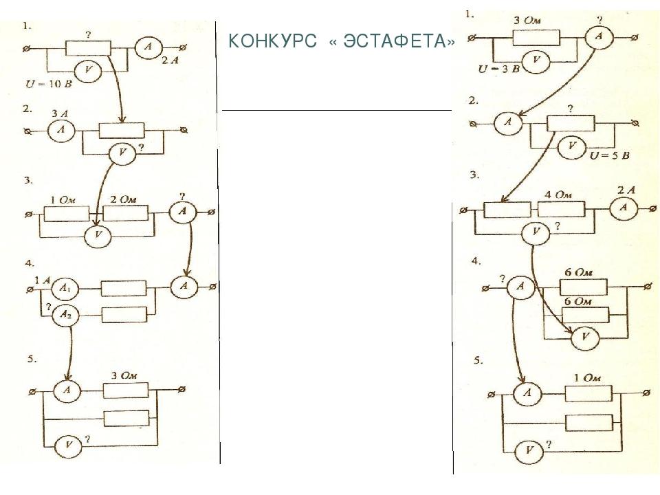 КОНКУРС « ЭСТАФЕТА»