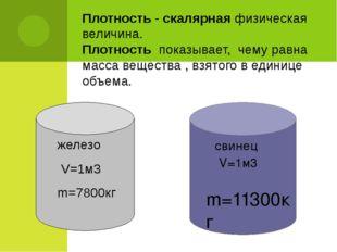 Плотность редкого металла осмия равна 22600кг/м3. Что это означает? В 1 м3 с