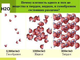 Плотность вещества зависит: от массы молекул, из которых оно состоит, и от ра