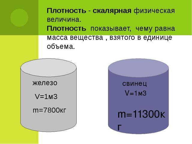 Плотность редкого металла осмия равна 22600кг/м3. Что это означает? В 1 м3 с...