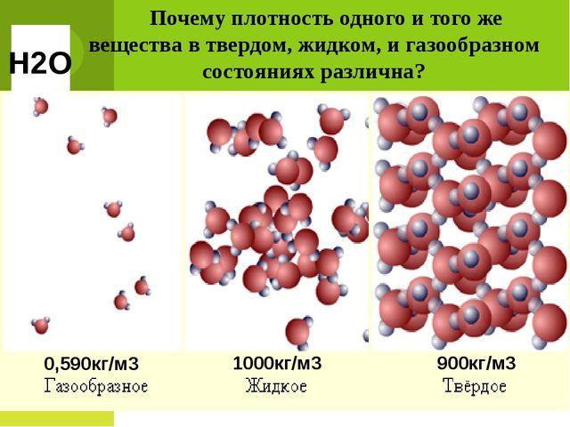 Плотность вещества зависит: от массы молекул, из которых оно состоит, и от ра...