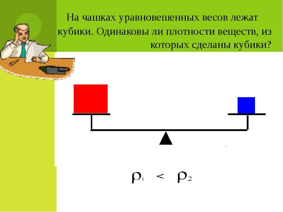 В одном из двух одинаковых сосудов налили воду (левый сосуд), в другой раств...
