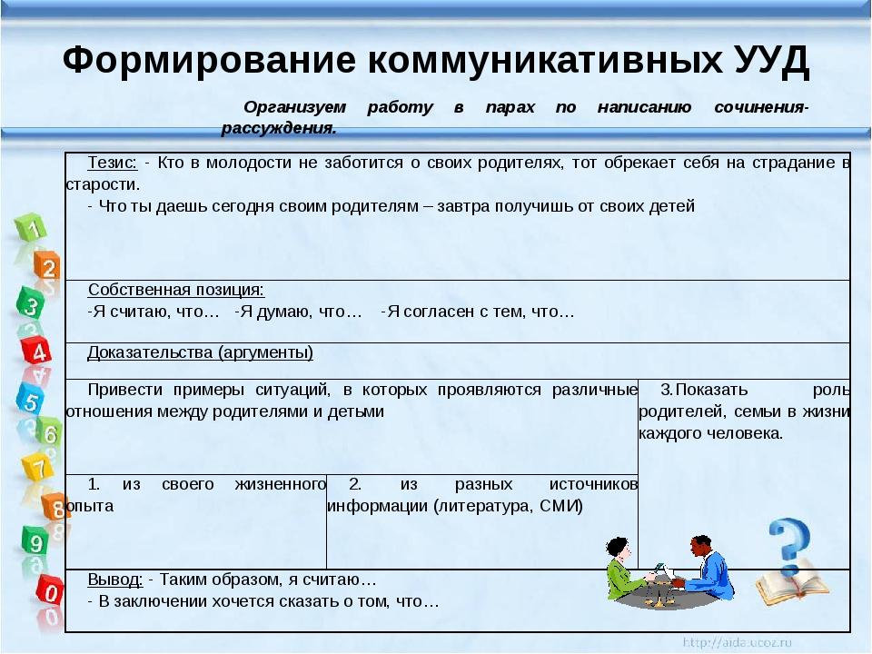 Формирование коммуникативных УУД Организуем работу в парах по написанию сочин...