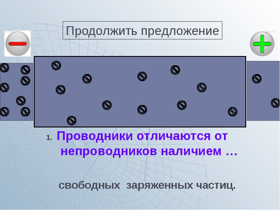 Проводники отличаются от непроводников наличием … свободных заряженных частиц...