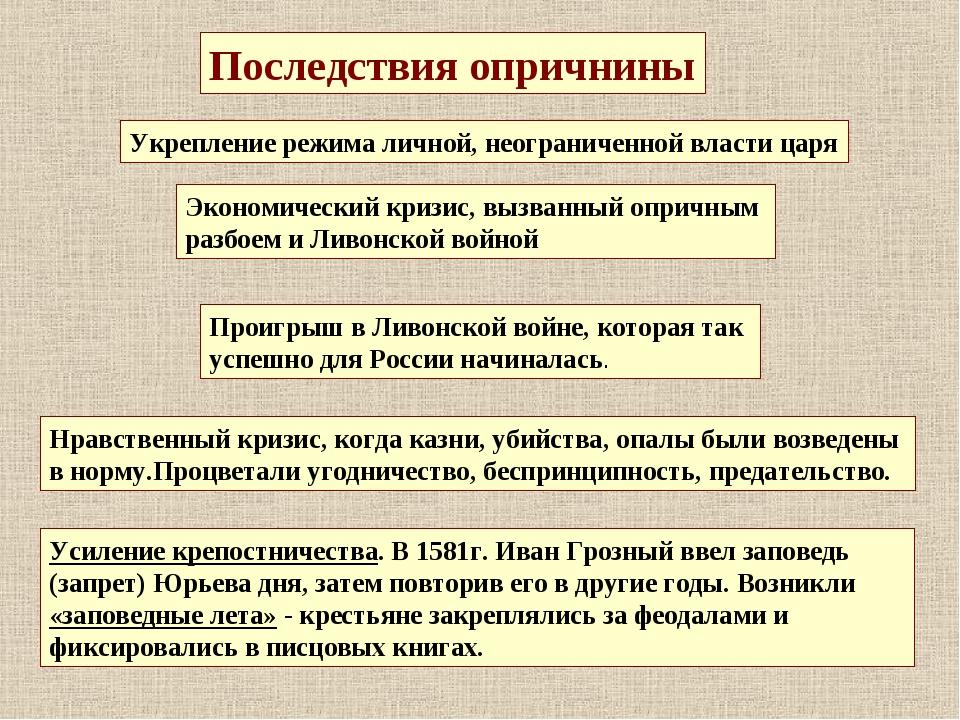 Последствия опричнины Укрепление режима личной, неограниченной власти царя Эк...
