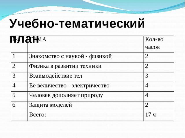 Учебно-тематический план №ТЕМАКол-во часов 1Знакомство с наукой - физикой...