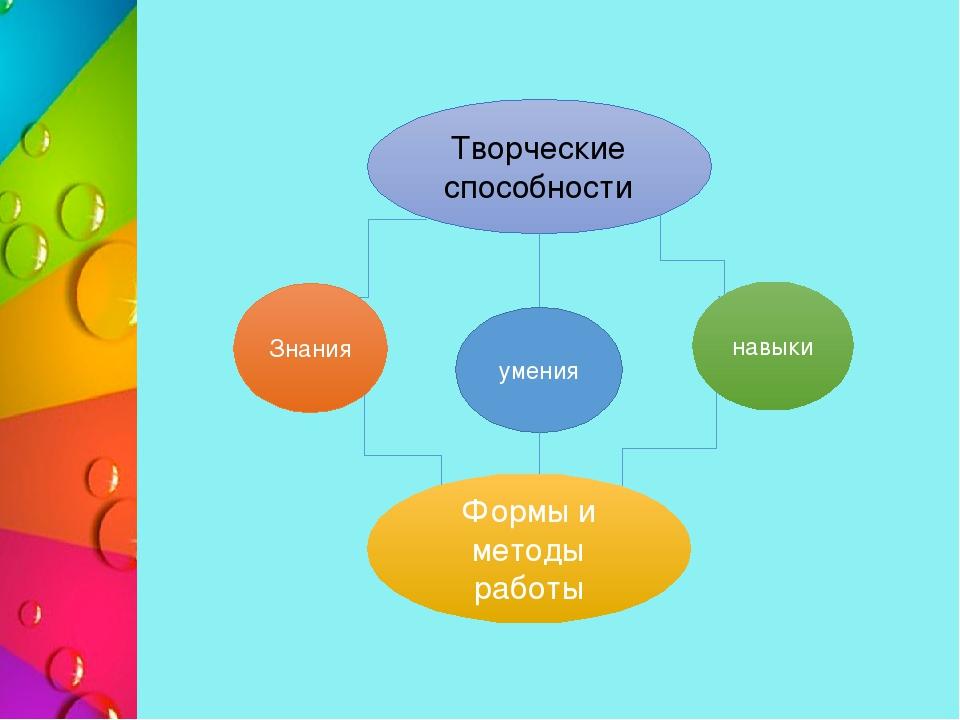 Творческие способности Знания умения навыки Формы и методы работы