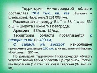 Территория Нижегородской области составляет 76,6 тыс. кв. км. (Бельгия + Шве