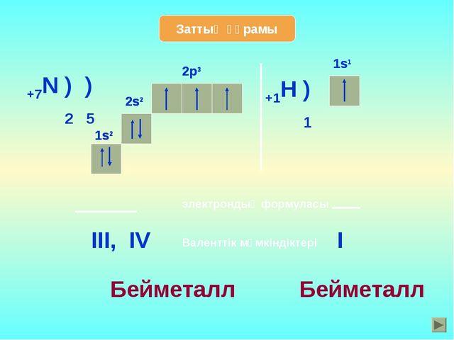 Заттың құрамы +7N ) ) 2 5 2s2 2p3 электрондық формуласы 2s2 1s2 1s2 2p3 Вален...