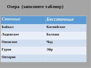Озера (заполните таблицу) Сточные Бессточные Байкал Каспийское Ладожское Балх