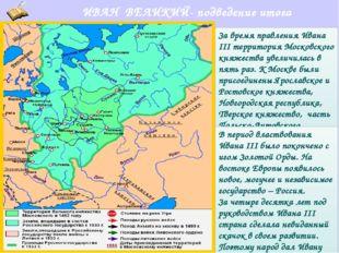 Проверка усвоения материала урока Кого называют «Государем всея Руси»? Каково