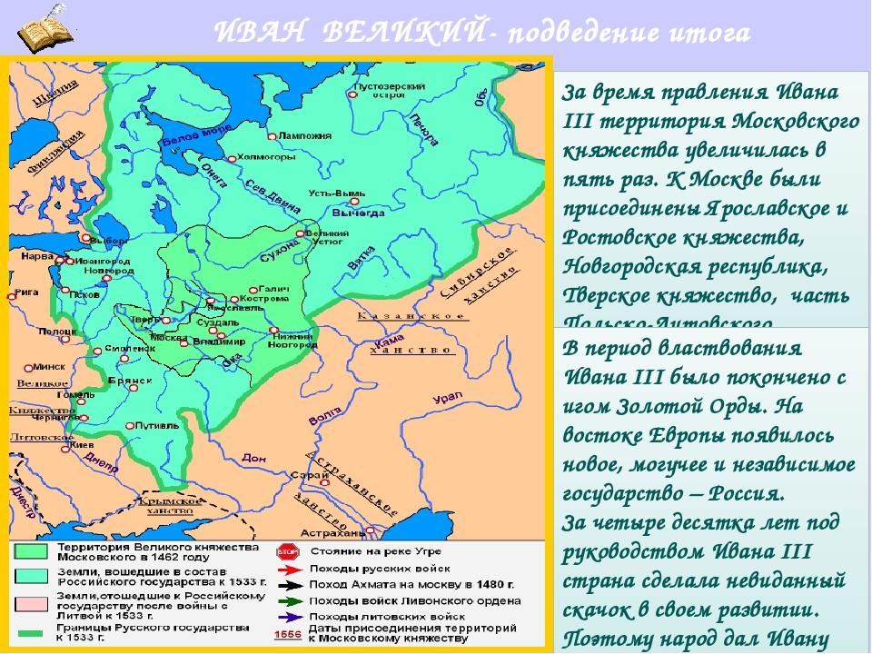 Проверка усвоения материала урока Кого называют «Государем всея Руси»? Каково...