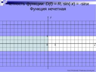 Четность функции: D(f) = R, sin(-x) = -sinx Функция нечетная ПОСТРОЕНИЕ ГРАФИ